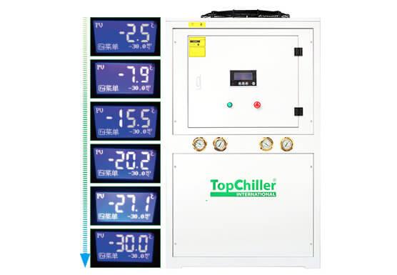 Low Temperature Chiller-1