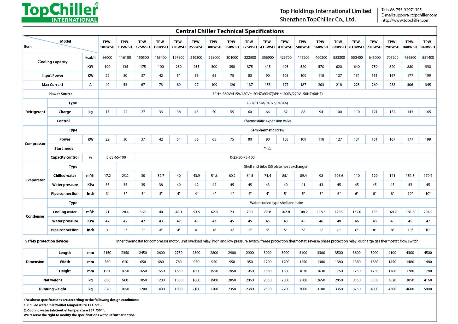Central Chiller Technical Specifications