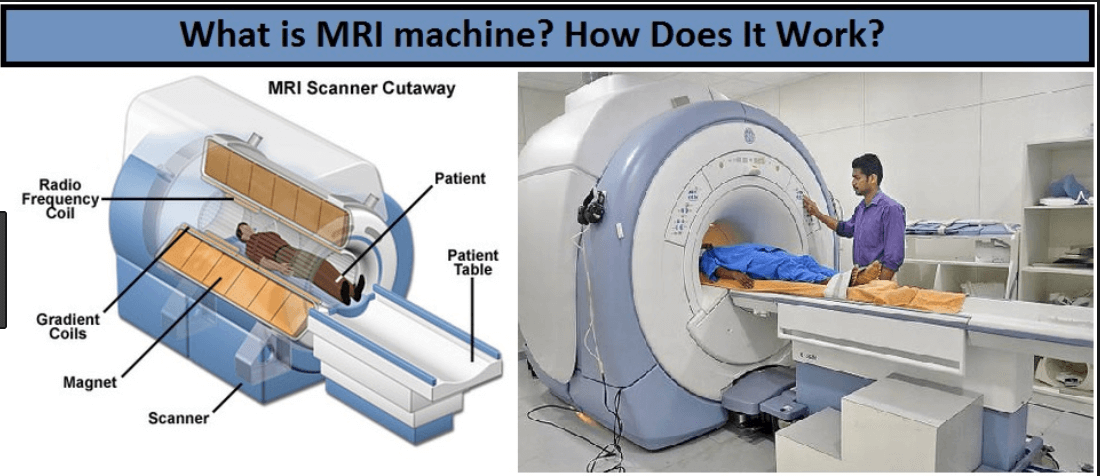 How MRI Working