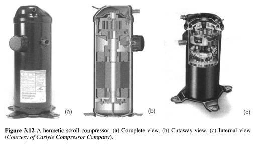 hermetic scroll compressor