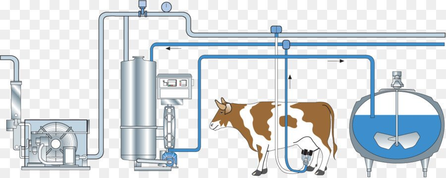 Industrial chiller cooling-of-milk-dairy-processing