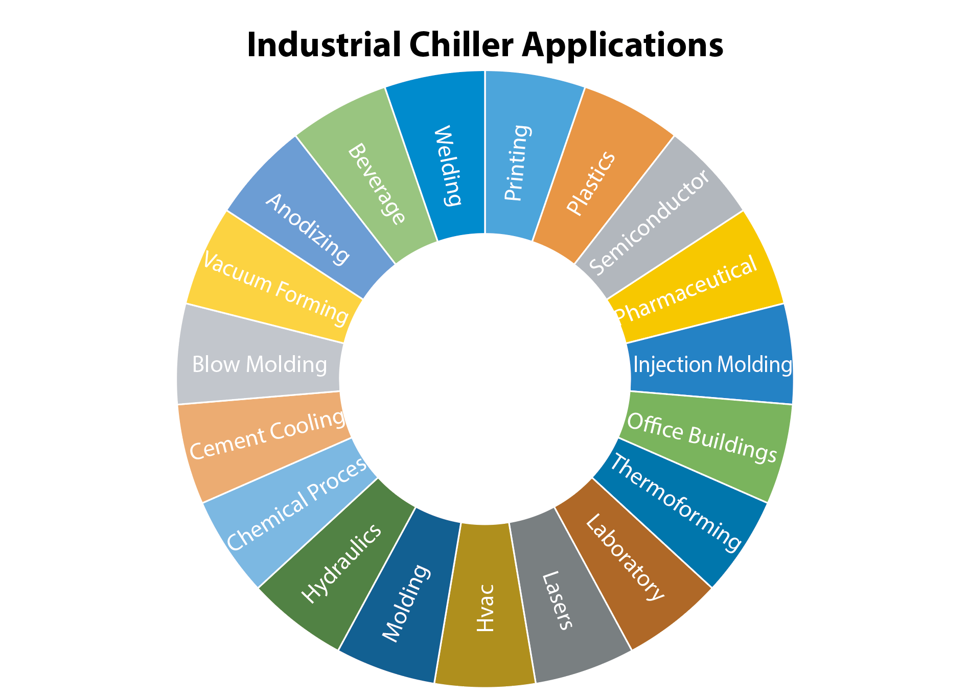 industrial chiller applications