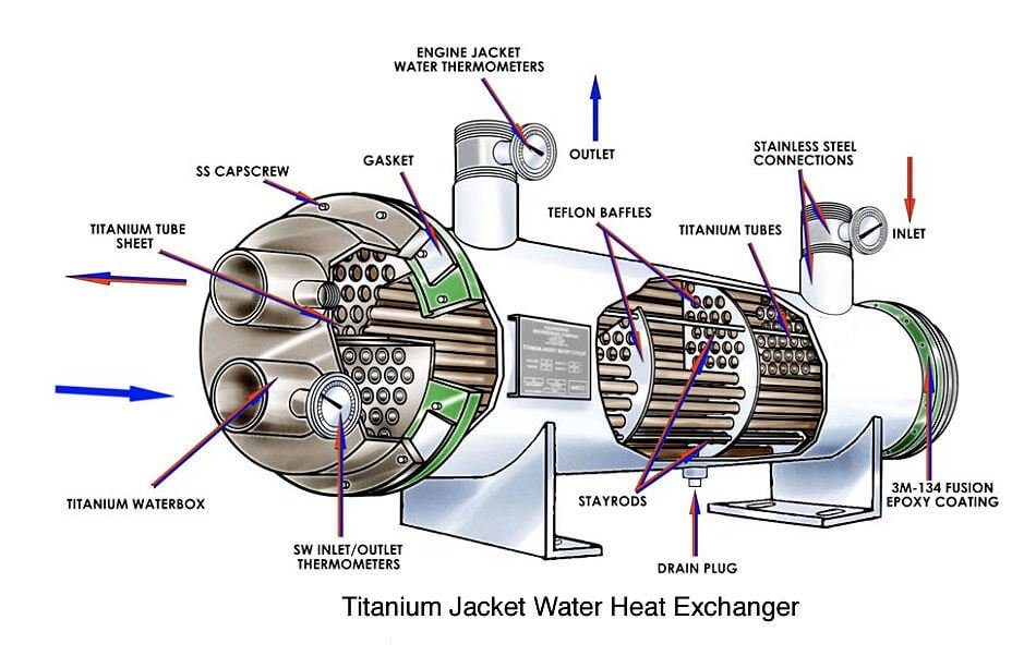 titanium material shell and tube heat exchanger