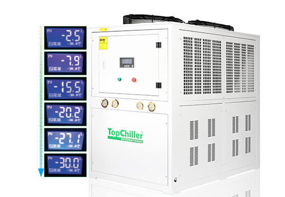 Glycol chiller for fermentation process